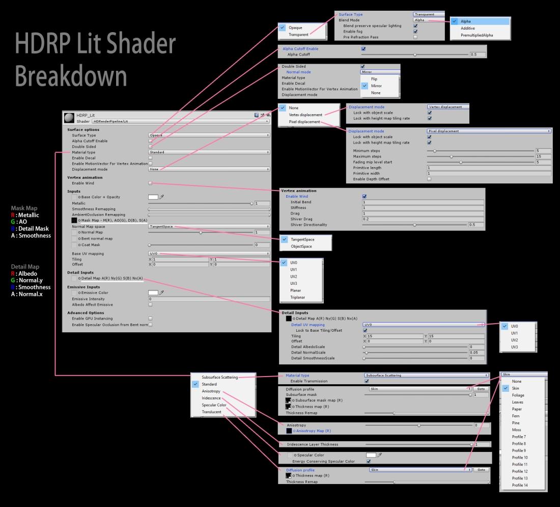 HDRPLit.jpg